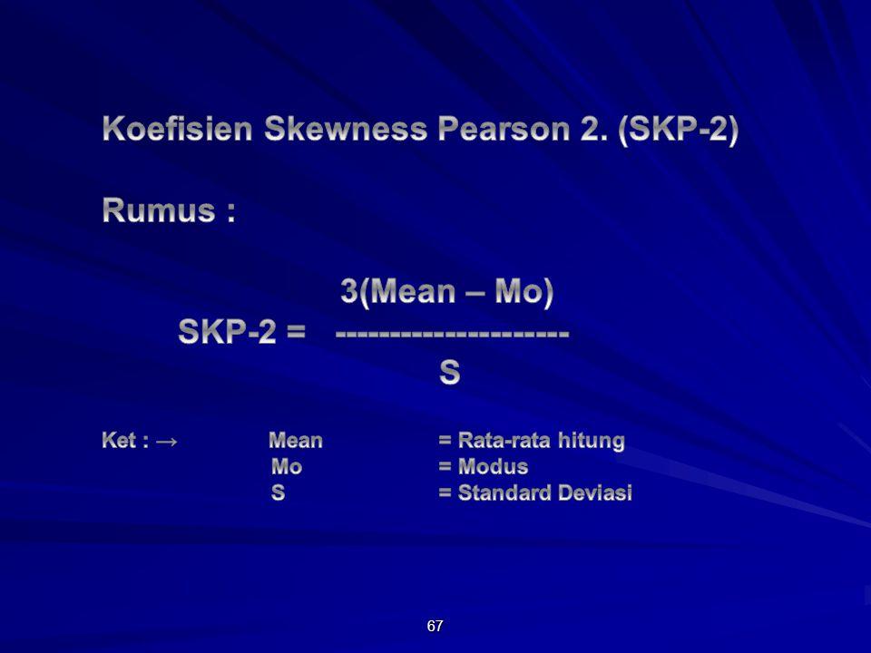 Koefisien Skewness Pearson 2. (SKP-2) Rumus : 3(Mean – Mo)
