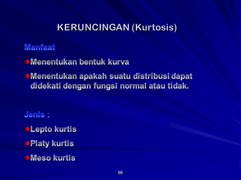 KERUNCINGAN (Kurtosis)