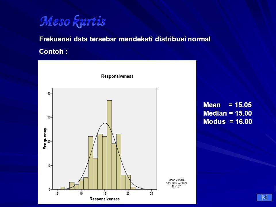 Meso kurtis Frekuensi data tersebar mendekati distribusi normal