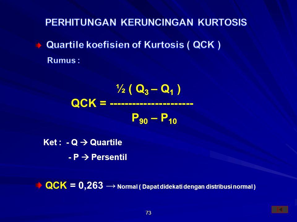 QCK = ---------------------- P90 – P10