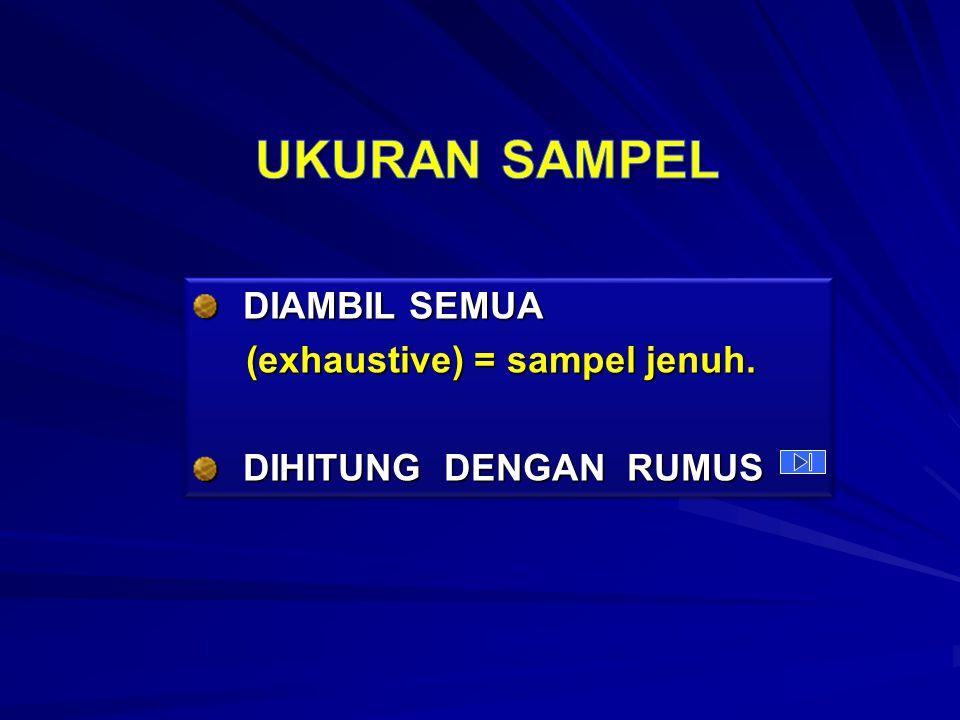UKURAN SAMPEL DIAMBIL SEMUA (exhaustive) = sampel jenuh.