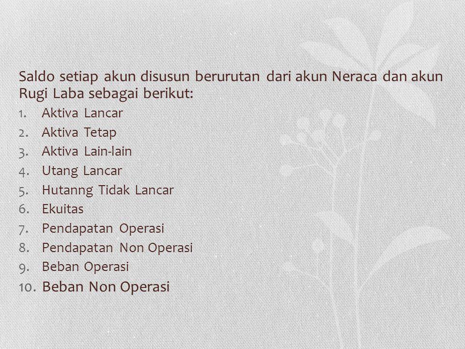Saldo setiap akun disusun berurutan dari akun Neraca dan akun Rugi Laba sebagai berikut: