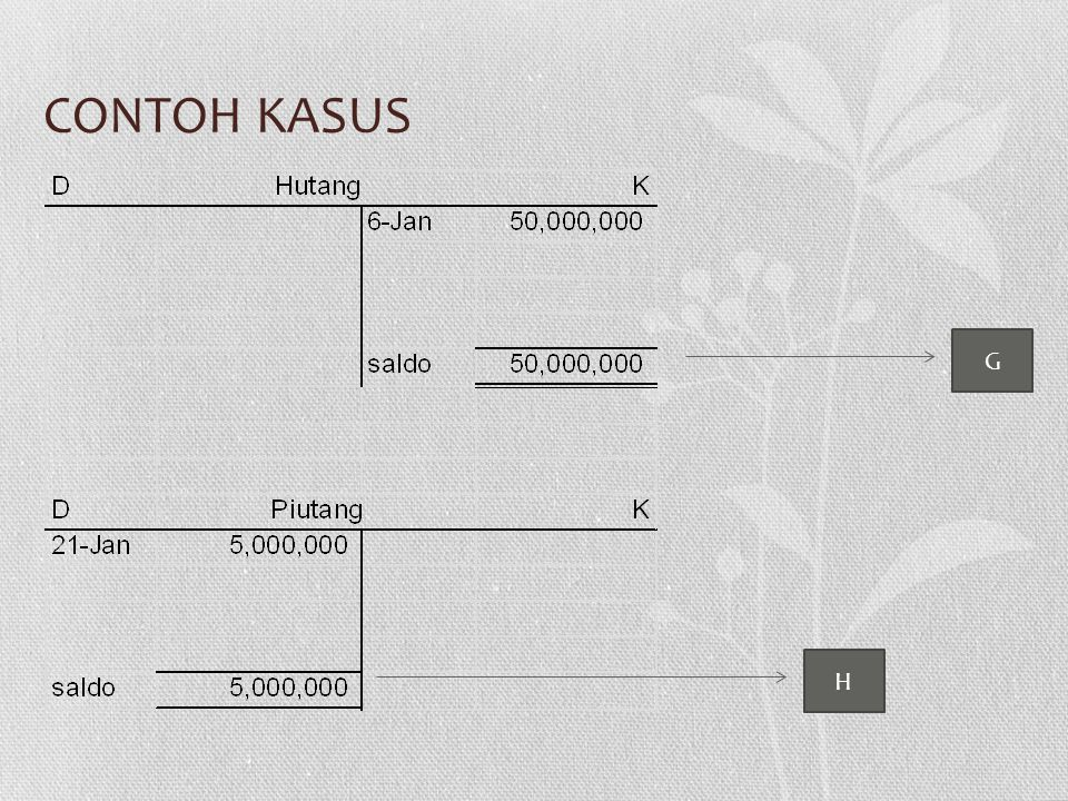 CONTOH KASUS G H
