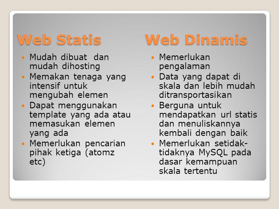 Web Statis Web Dinamis Mudah dibuat dan mudah dihosting