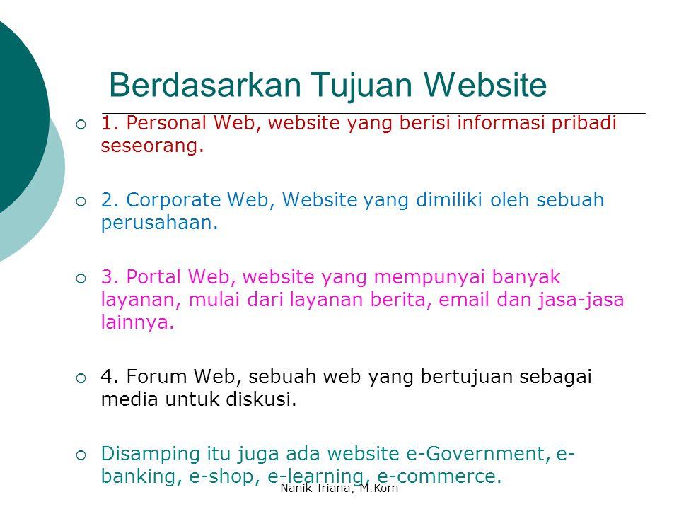 Berdasarkan Tujuan Website