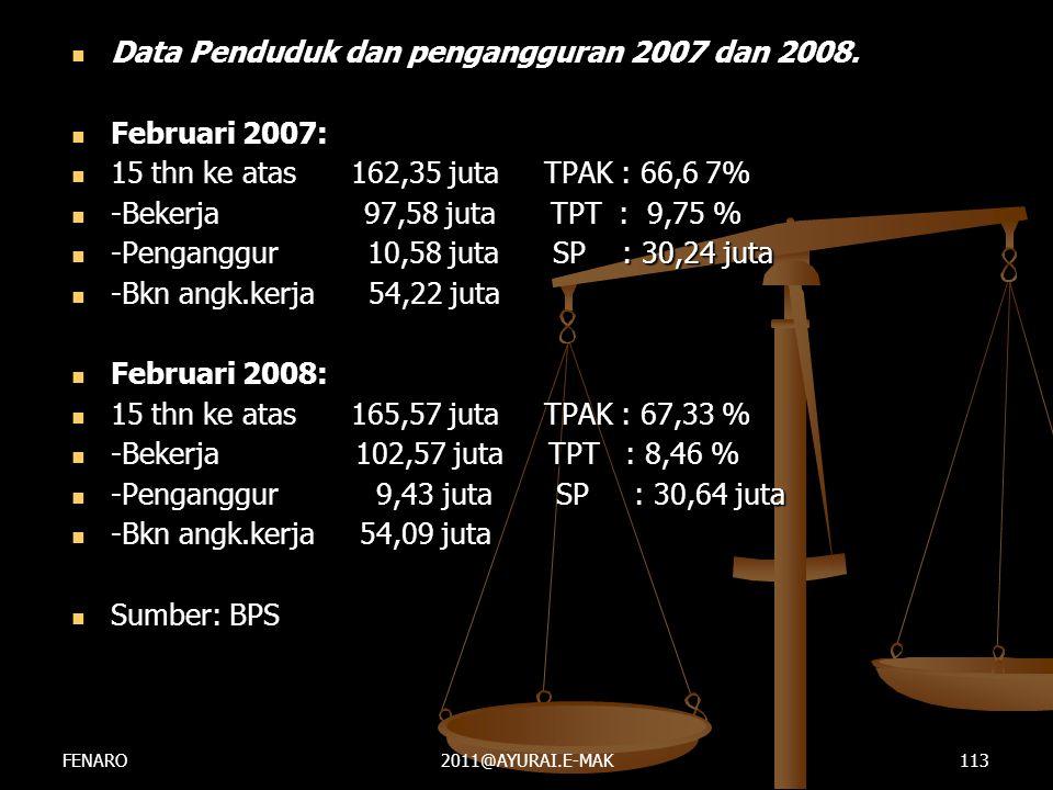 Data Penduduk dan pengangguran 2007 dan 2008. Februari 2007: