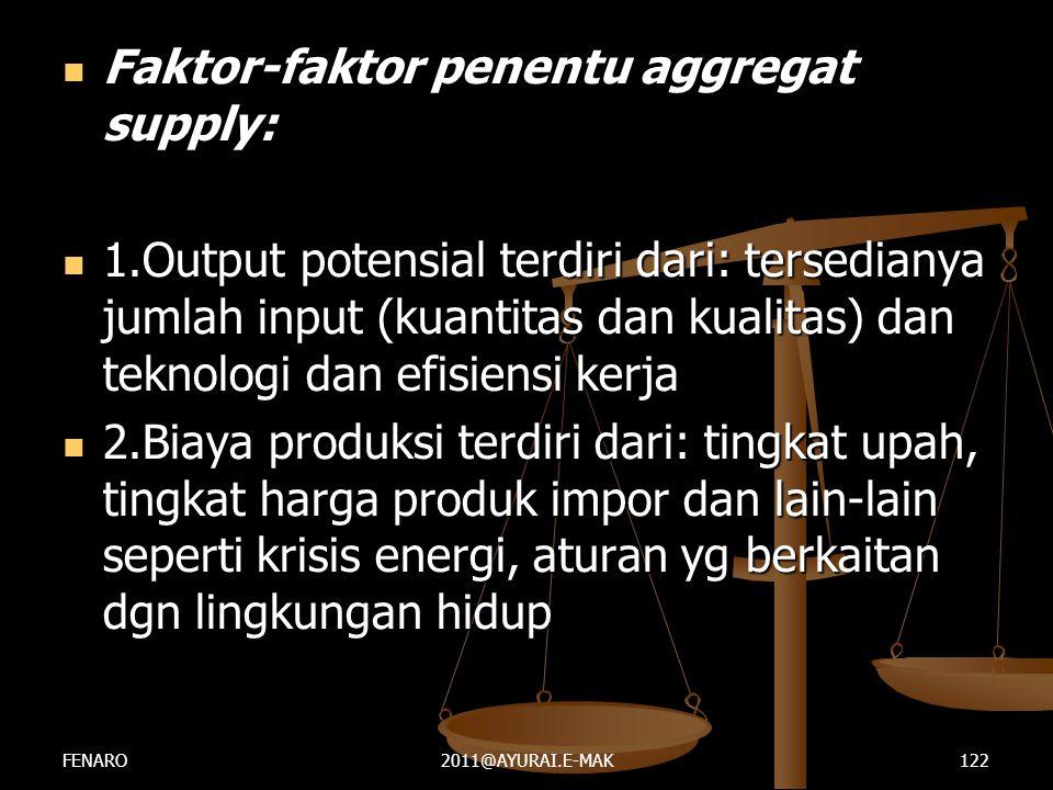 Faktor-faktor penentu aggregat supply: