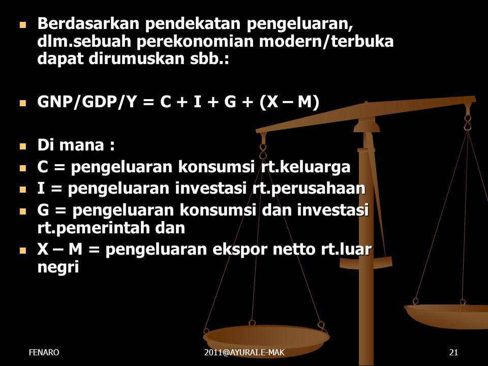 GNP/GDP/Y = C + I + G + (X – M) Di mana :