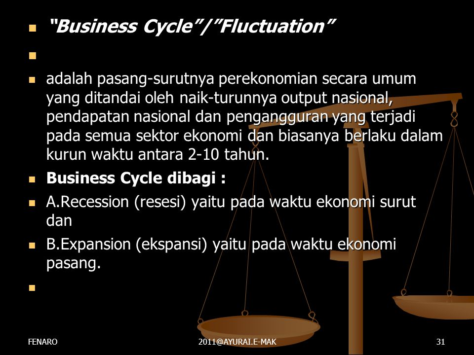 Business Cycle / Fluctuation