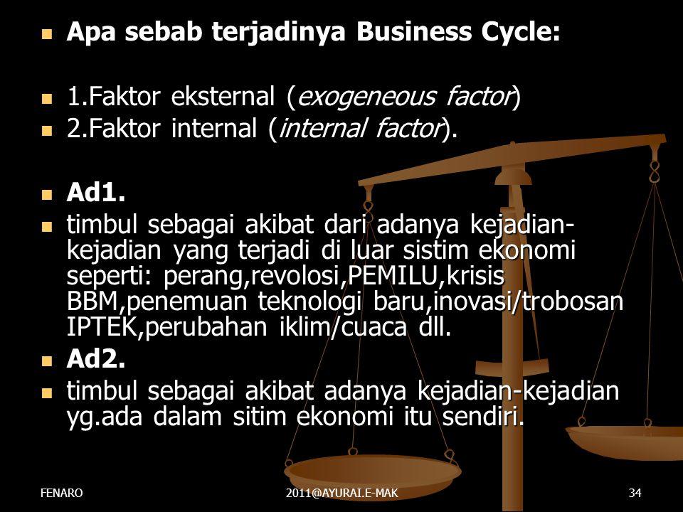 Apa sebab terjadinya Business Cycle: