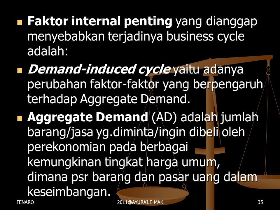 Faktor internal penting yang dianggap menyebabkan terjadinya business cycle adalah: