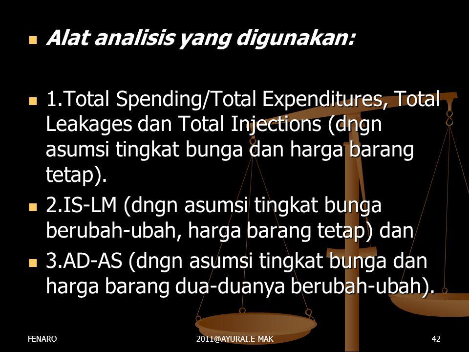 Alat analisis yang digunakan: