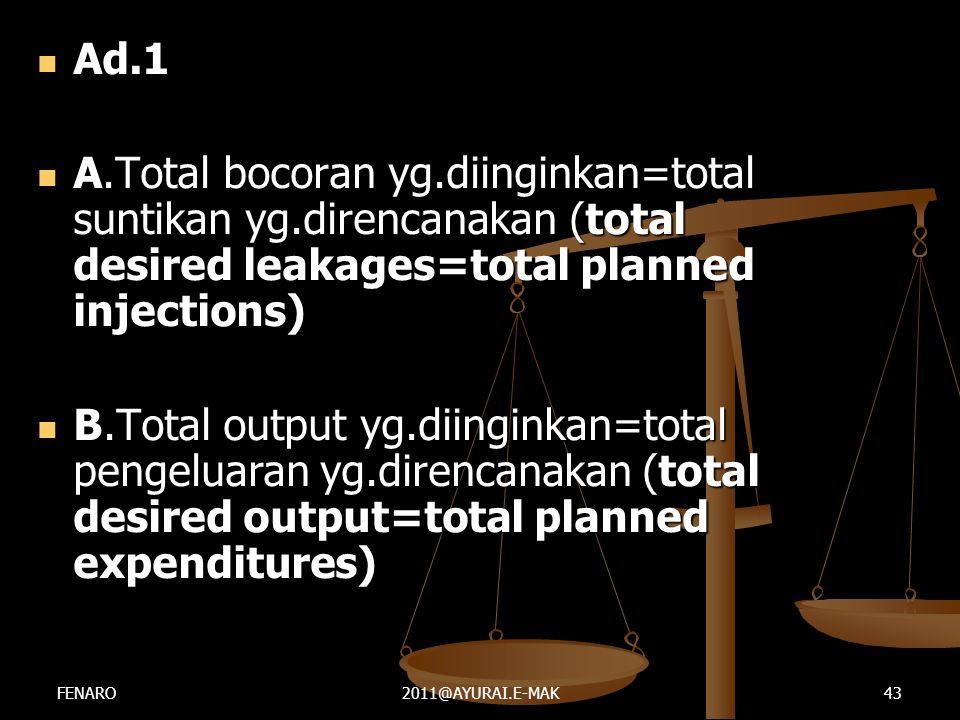 Ad.1 A.Total bocoran yg.diinginkan=total suntikan yg.direncanakan (total desired leakages=total planned injections)