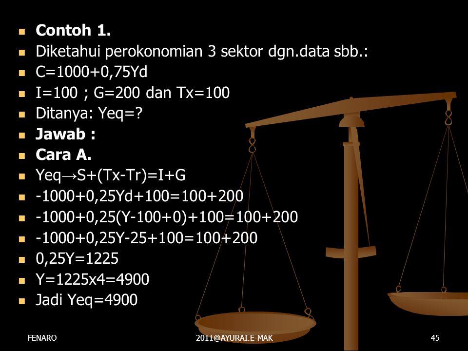 Diketahui perokonomian 3 sektor dgn.data sbb.: C=1000+0,75Yd