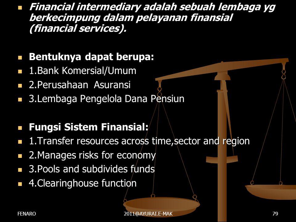 Bentuknya dapat berupa: 1.Bank Komersial/Umum 2.Perusahaan Asuransi