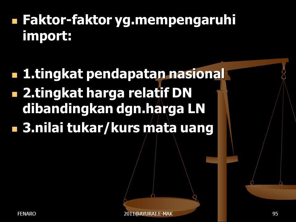 Faktor-faktor yg.mempengaruhi import: