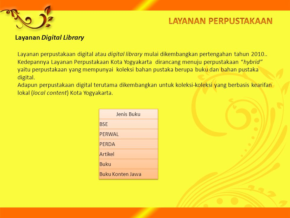 LAYANAN PERPUSTAKAAN Layanan Digital Library
