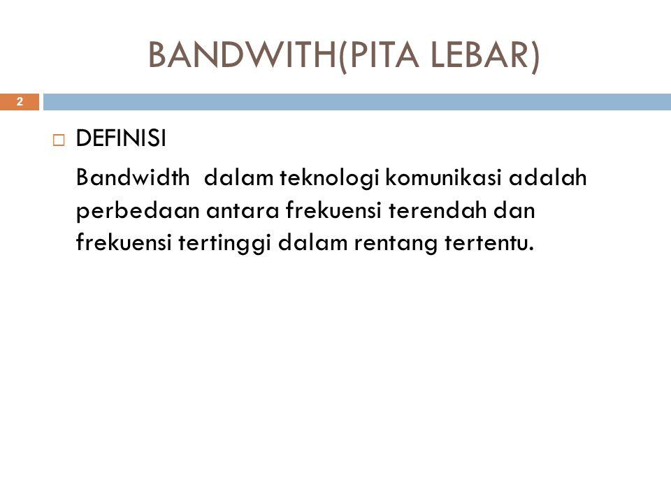 BANDWITH(PITA LEBAR) DEFINISI