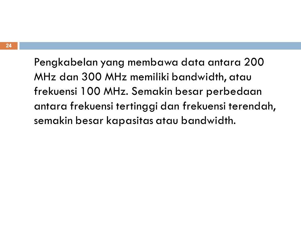 Pengkabelan yang membawa data antara 200 MHz dan 300 MHz memiliki bandwidth, atau frekuensi 100 MHz.
