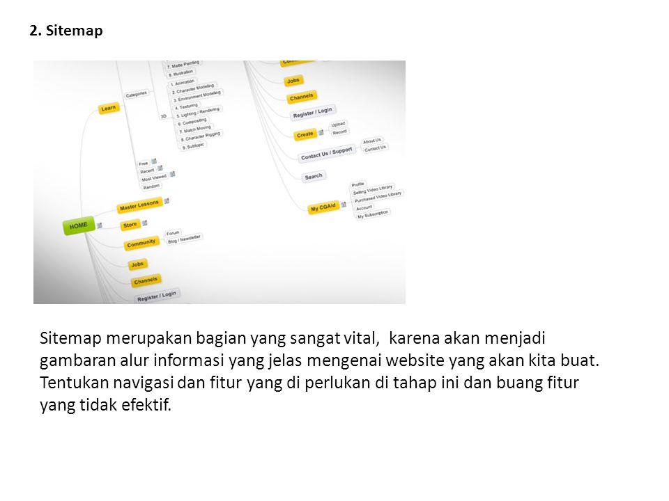 2. Sitemap