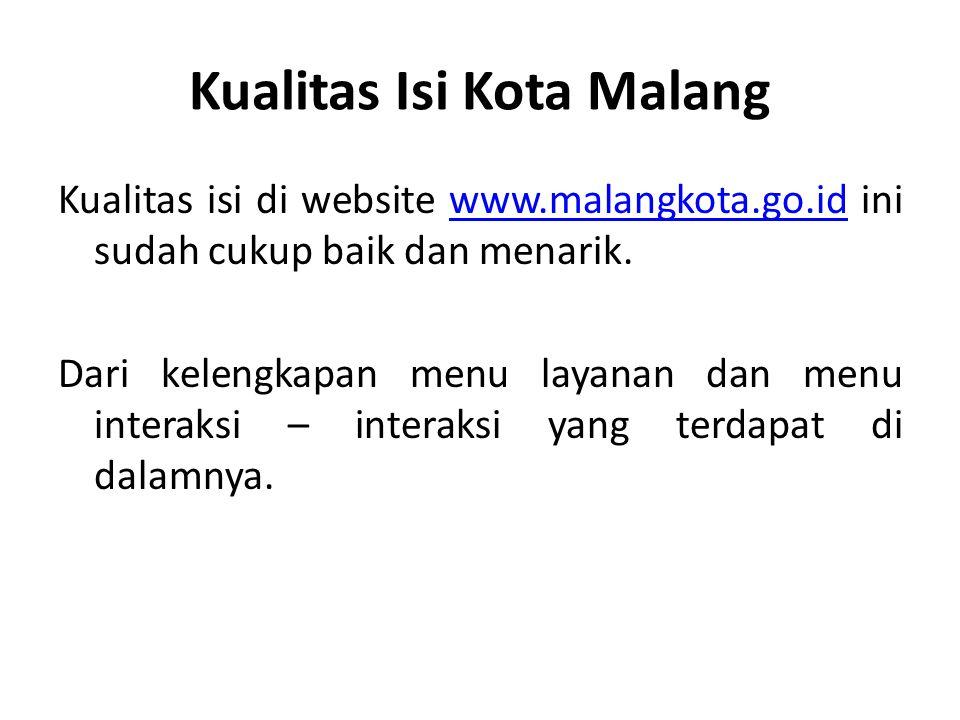 Kualitas Isi Kota Malang