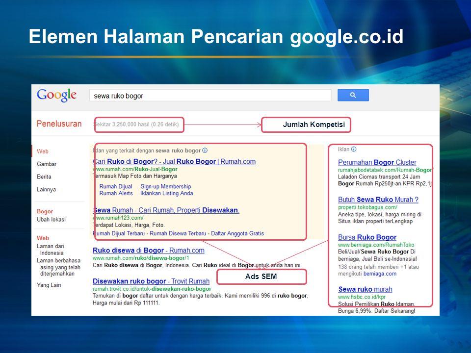 Elemen Halaman Pencarian google.co.id