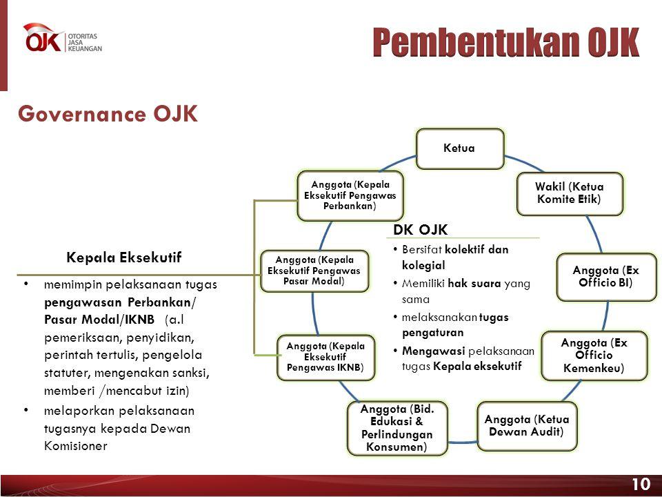 Pembentukan OJK Governance OJK DK OJK Kepala Eksekutif