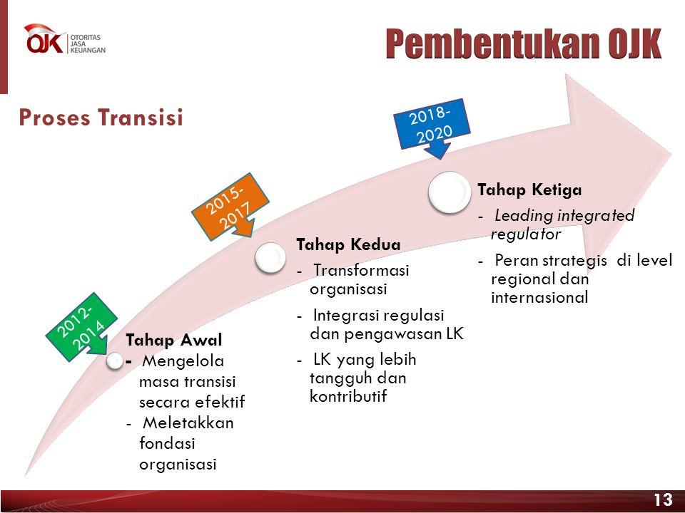 Pembentukan OJK Proses Transisi Tahap Ketiga