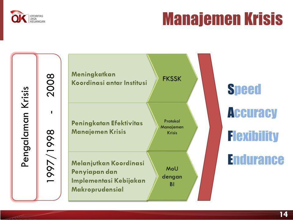 Protokol Manajemen Krisis