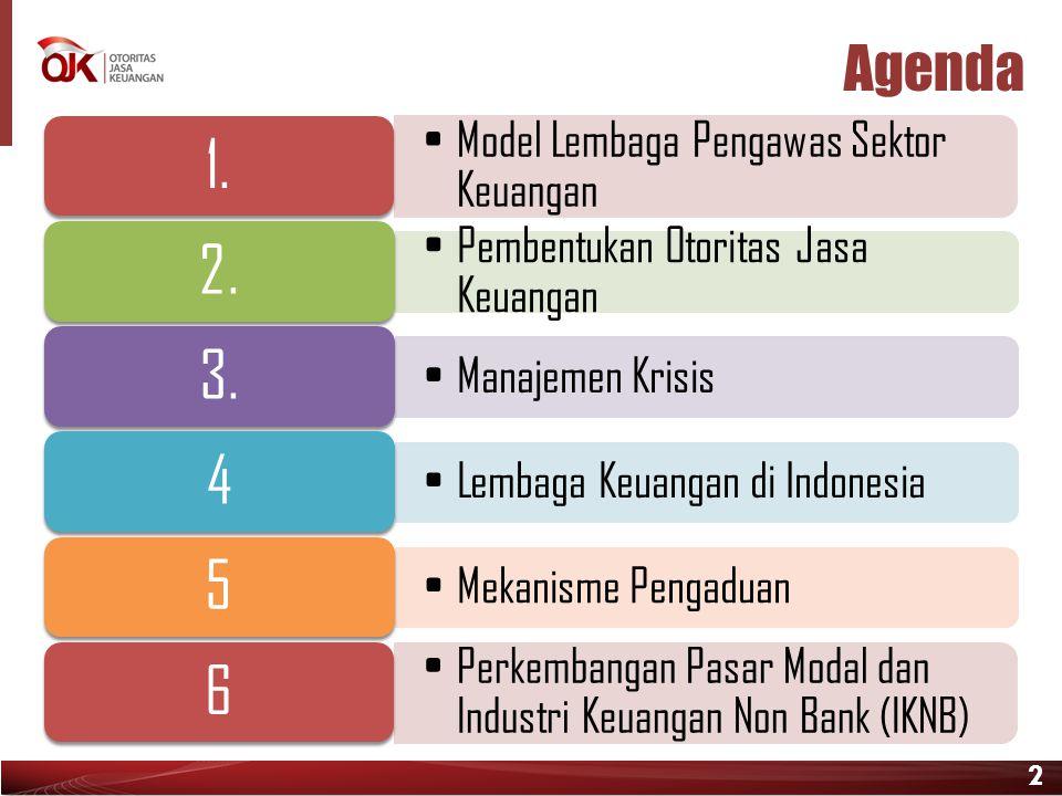 Agenda Model Lembaga Pengawas Sektor Keuangan