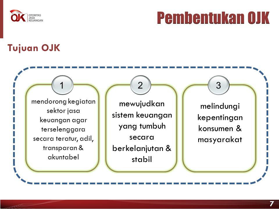 Pembentukan OJK Tujuan OJK 1 2