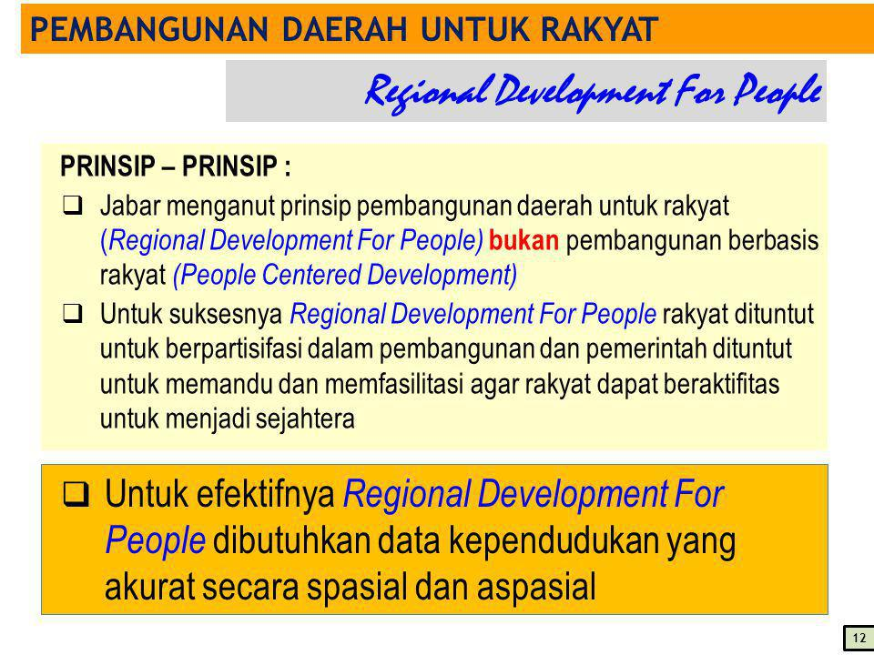 Regional Development For People