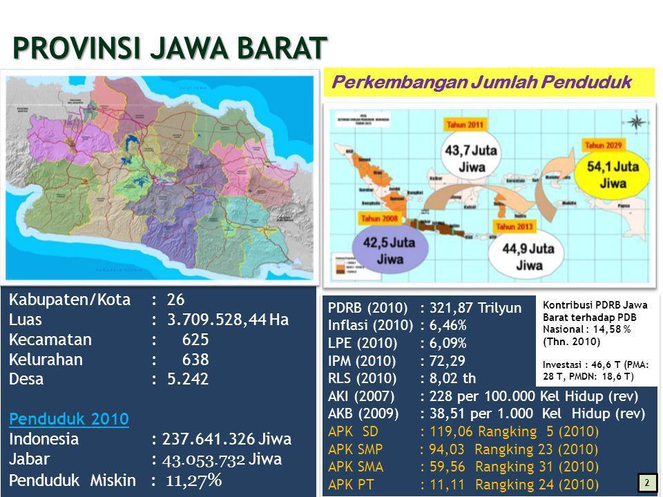 PROVINSI JAWA BARAT Perkembangan Jumlah Penduduk Kabupaten/Kota : 26
