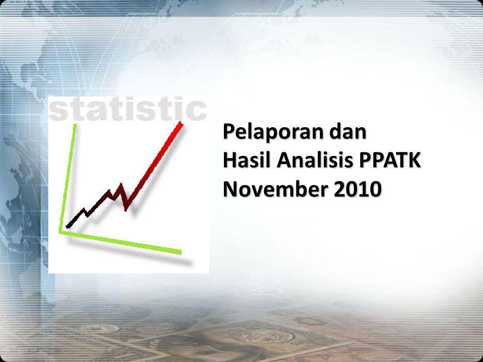 Pelaporan dan Hasil Analisis PPATK November 2010