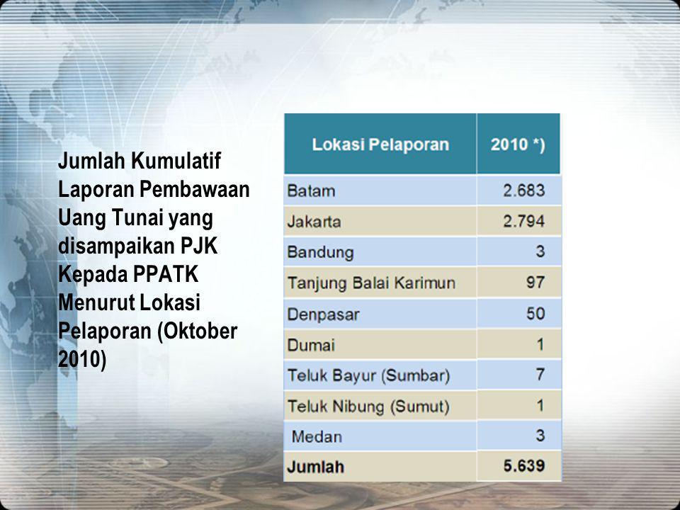 Jumlah Kumulatif Laporan Pembawaan Uang Tunai yang disampaikan PJK Kepada PPATK Menurut Lokasi Pelaporan (Oktober 2010)