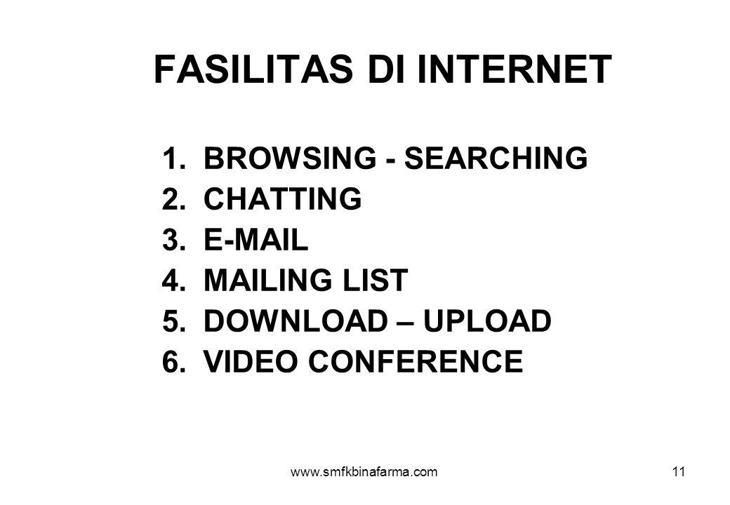 FASILITAS DI INTERNET BROWSING - SEARCHING CHATTING E-MAIL