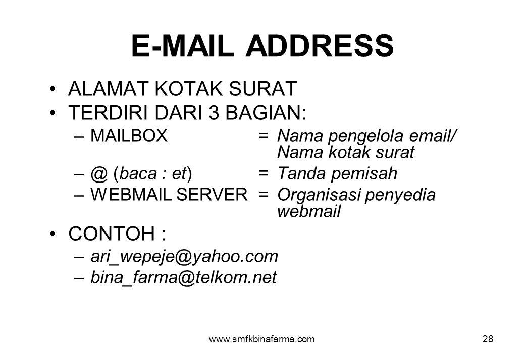 E-MAIL ADDRESS ALAMAT KOTAK SURAT TERDIRI DARI 3 BAGIAN: CONTOH :