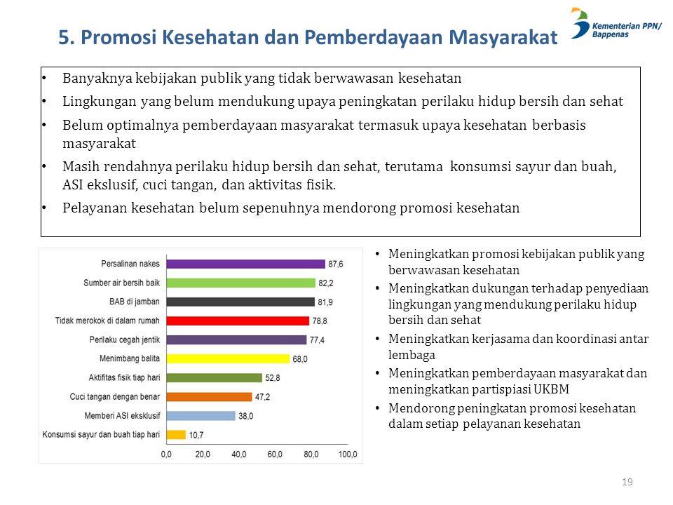 5. Promosi Kesehatan dan Pemberdayaan Masyarakat