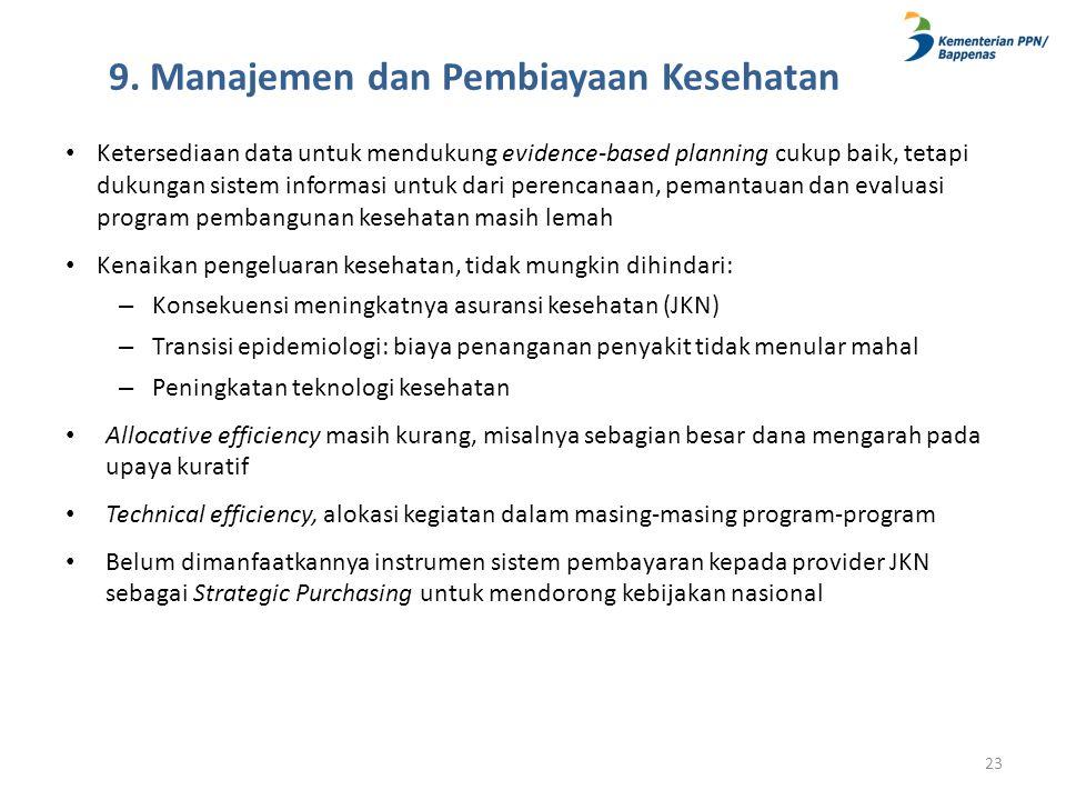 9. Manajemen dan Pembiayaan Kesehatan