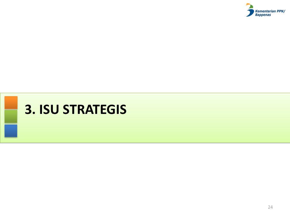 3. ISU STRATEGIS