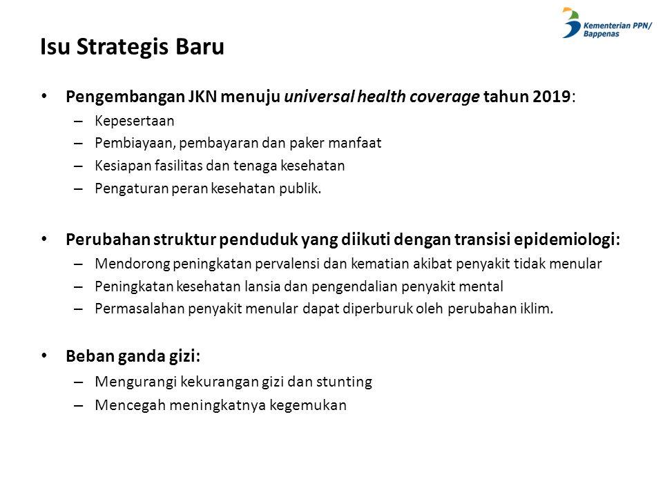 Isu Strategis Baru Pengembangan JKN menuju universal health coverage tahun 2019: Kepesertaan. Pembiayaan, pembayaran dan paker manfaat.