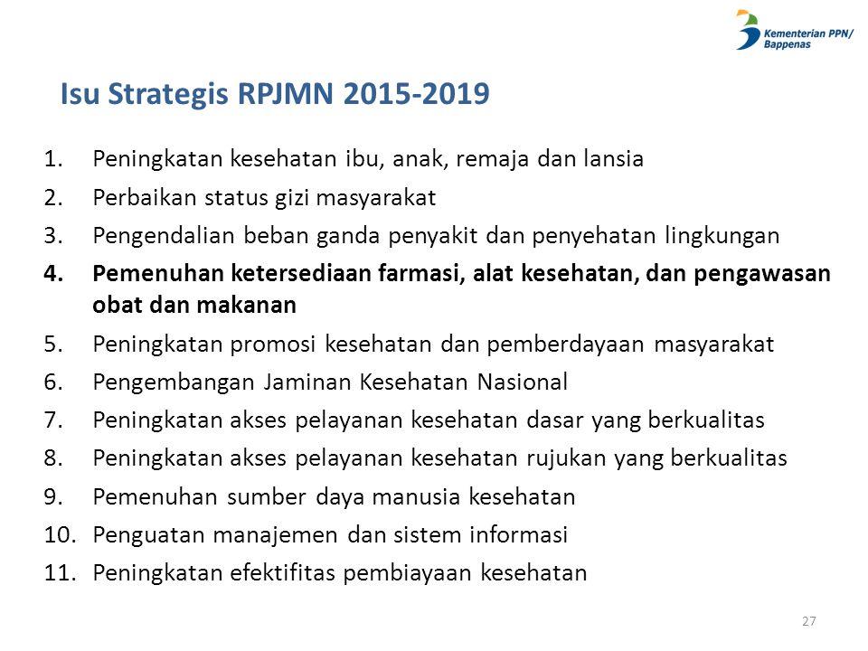 Isu Strategis RPJMN 2015-2019 Peningkatan kesehatan ibu, anak, remaja dan lansia. Perbaikan status gizi masyarakat.