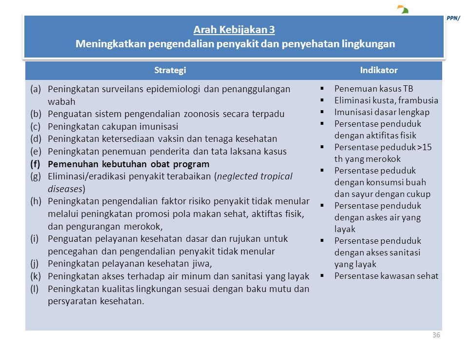 Arah Kebijakan 3 Meningkatkan pengendalian penyakit dan penyehatan lingkungan