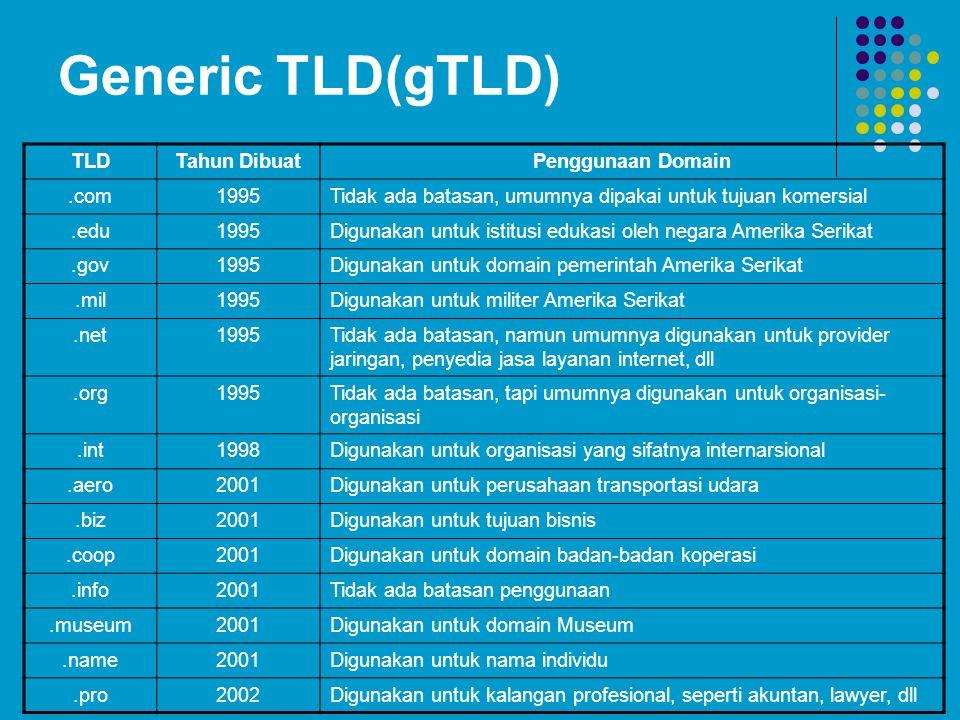 Generic TLD(gTLD) TLD Tahun Dibuat Penggunaan Domain .com 1995
