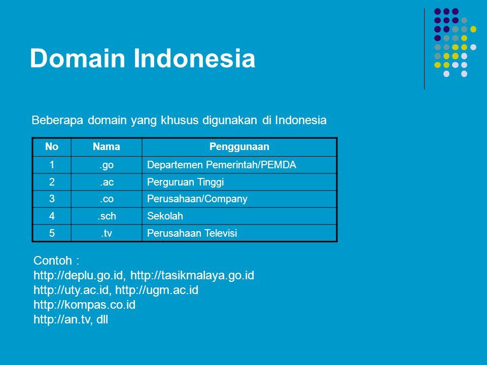 Domain Indonesia Beberapa domain yang khusus digunakan di Indonesia