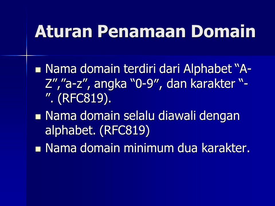 Aturan Penamaan Domain
