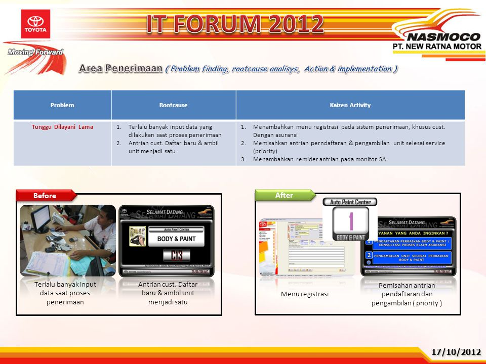 IT FORUM 2012 Area Penerimaan ( Problem finding, rootcause analisys, Action & implementation ) Problem.