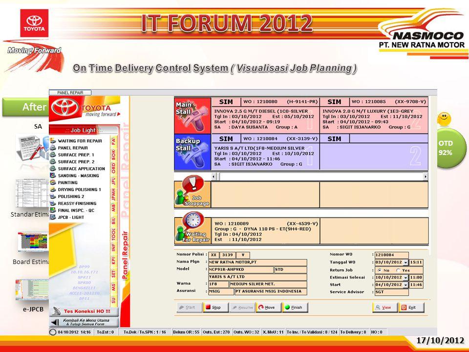 IT FORUM 2012 Chip dengan target selesai per proses