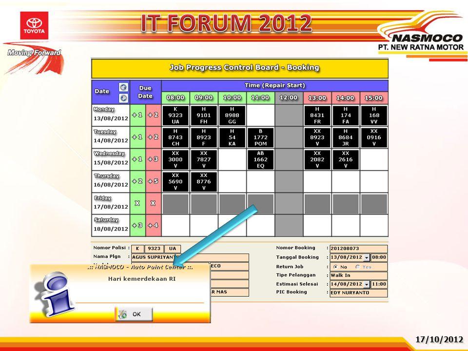 IT FORUM 2012 17/10/2012