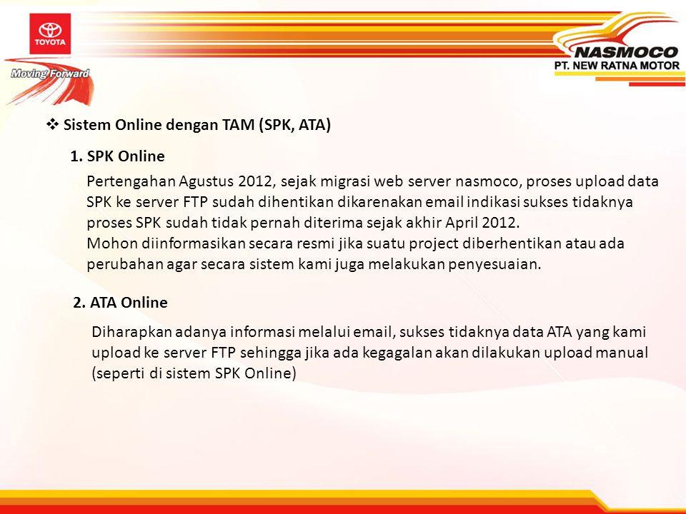 * Sistem Online dengan TAM (SPK, ATA) 1. SPK Online